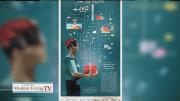 Modern Living TV Season 7 Episode 9